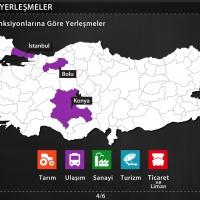 Türkiye'de Yerleşmeler - Kent Yerleşmeleri