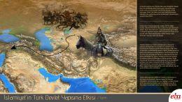 Türklerin islamiyet'i kabul etmesiyle siyasi, toplumsal ve devlet yapılarında olan değişikliklerin açıklandığı infografik çalışma