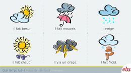 infografik yöntemle havanın nasıl olduğunu öğrenme