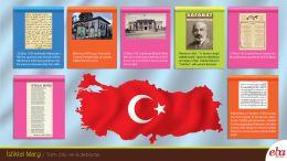 İstiklal Marşı'nı konu alan infografik çalışma
