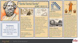 Bilim insanı Arşimet'in hayatı ve bilim tarihine kazandırdıklarını anlatan infografik çalışması.