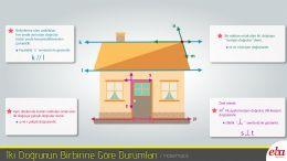 İki doğrunun birbirine göre durumlarını ev modeli üzerinde görüntüler ve durumları tanımlar.