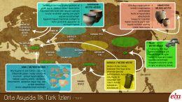 Andronova, Afanesyevo, Karasuk, Tagar, Anav kültürleri hakkında infografik çalışma