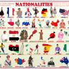 National Identities Poster