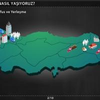 Nerede ve Nasıl Yaşıyoruz? – Türkiye'de Nüfus ve Yerleşmenin Dağılışını Etkileyen Faktörler