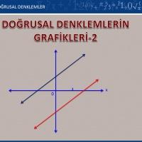 Doğrusal Denklemlerin Grafikleri-2