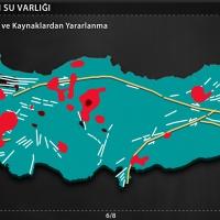 Türkiye'nin Su Varlığı - Su Kaynaklarından Yararlanma