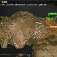 Türkiye'nin İklimi