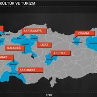 Türkiye'nin Turizm Değerleri - 1