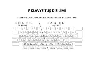 F klavye tuş dizilimi