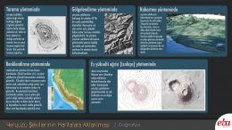 Yeryüzündeki Şekillerin Haritalara aktarılma yöntemleri
