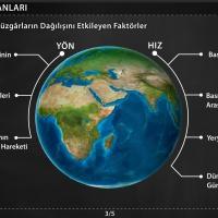 İklim Elemanları - Rüzgarlar -WEB