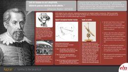Bilim insanı Johannes Kepler'in hayatı ve bilim tarihine kazandırdıklarını anlatan infografik çalışması.