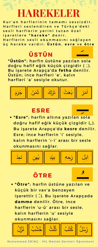 arapça'da vav harfinin anlamı