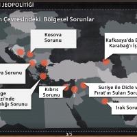 Türkiye'nin Çevresindeki Bölgesel Sorunlar