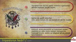 İmparatorluk kavramının açıklandığı infografik çalışma