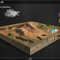 Dış Kuvvetler - Yeraltı Sularının Oluşturduğu Karstik Şekiller