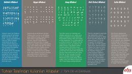 Türkler Tarafından Kullanılan Alfabeleri içeren doküman