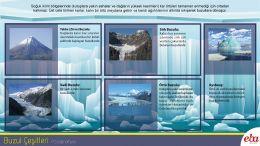 Buzulların çeşitleri tanıtılmıştır.