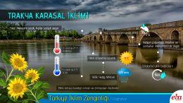 Türkiye'de görülen iklim tiplerinden Trakya Karasal İklimi tanıtılmıştır.