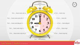 Konusu saatler  olan bir infografik çalışmadır.