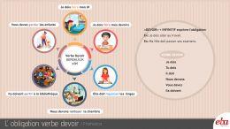 Zorunluluk kipi devoir fiilinin kullanımı ile ilgili infografik anlatım