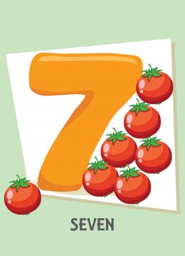 İngilizce sayılar resimlerle gösterilir.(7-Seven-Yedi)