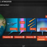 Şeffaf Küre - Atmosfer
