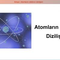 Elektron Dağılımı - 3 (Küresel Simetri)