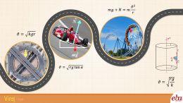 Yatay, düşey, eğimli zeminlerde araçların emniyetli dönüş şartları