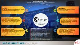 Telif ve patent hakları saklı ürünlerin yasal yollardan temin edilmesinin gerekliliğini savunur.