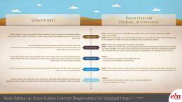 Veda Hutbesi'nin İnsan Hakları Evrensel Beyannamesi'nden yüzyıllar önce insan hak ve hukukunu koruduğuna dair mukayeseli maddelerinin açıklanmaya çalışıldığı infografik çalışma