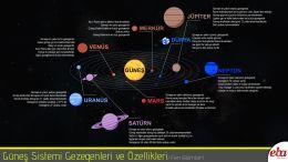 Güneş sistemi ve sistemde bulunan gezegenlerin özelliklerini anlatan infografik çalışması