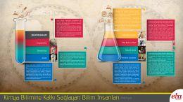 Kimya bilimine katkıda bulunan bilim insanları ve uğraş alanları ile ilgili bilgi verilmektedir.