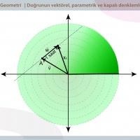 Doğrunun Vektörel, Parametrik ve Kapalı Denklemi