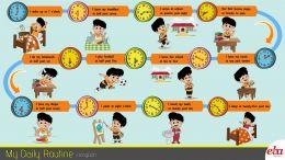 Bu infografikte günlük rutinlerimiz ele alınarak geniş zaman ve saatler konusu anlatılmıştır.