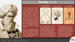 İbn-i Sina'nın İslam bilimine yaptığı hizmetler ile Batı'ya olan tesirlerinin konu alındığı infografik çalışma