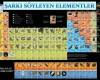 Kimyasal Bağlar