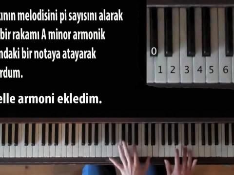 Piyano ile Pi Sayısı Müziği